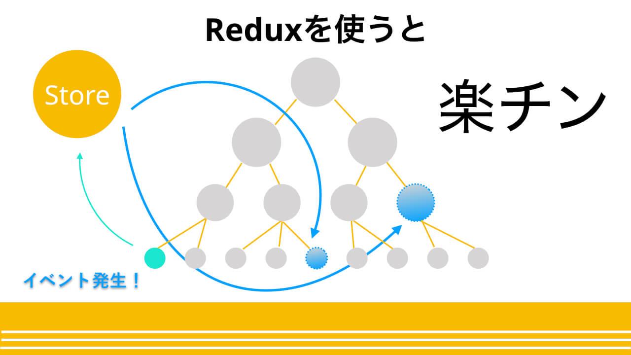 ReduxによるStoreの管理